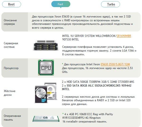 дешевый хостинг серверов css v34