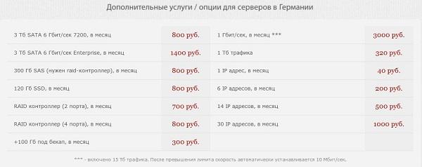 рейтинг хостингов россии по популярности